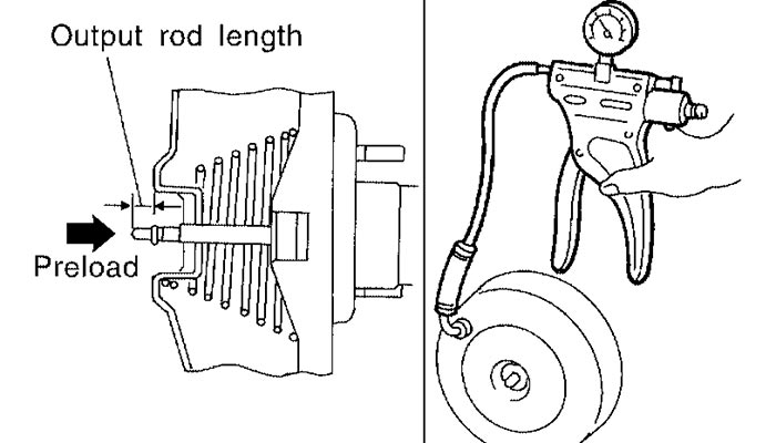 Nissan Brakes Diagram