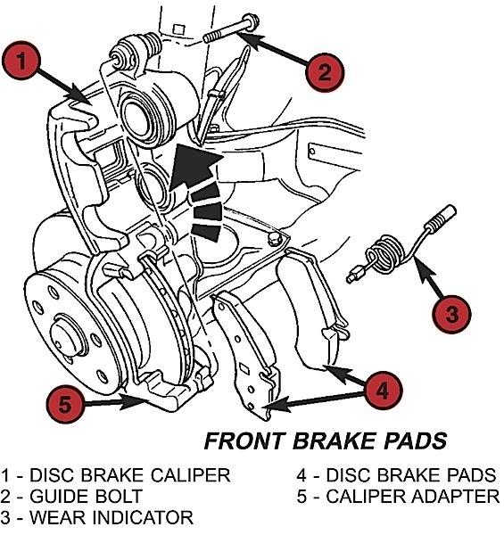 Brake job on 2000 2006 mercedes benz sprinter van for Brake lining wear mercedes benz e320