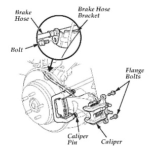 Tech Tip Honda Cr V Rear Brake Grinding Thumping Or