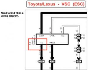 Making Sense Of Steering Angle Sensor Input And Data