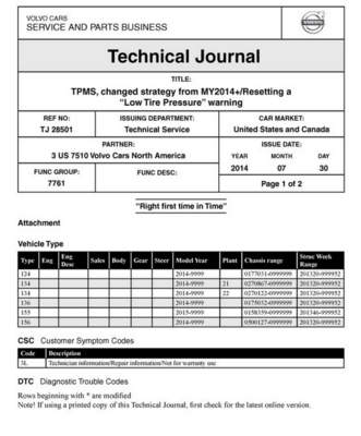 Volvo TPMS tire pressure false activation