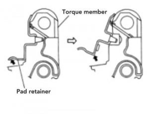 Nissan Titan BRAKE SYSTEM: