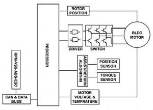 Electric Power Steering Schematic