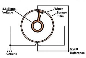 Position Sensor