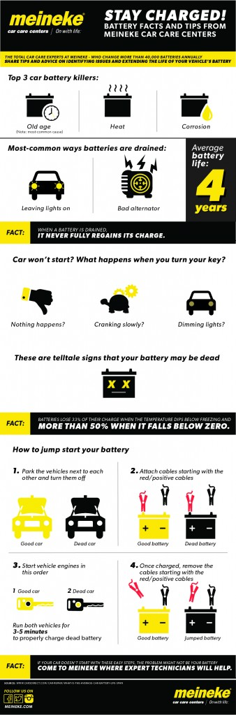 Stay Charged! Battery Facts and Tips from Meineke Car Care Centers
