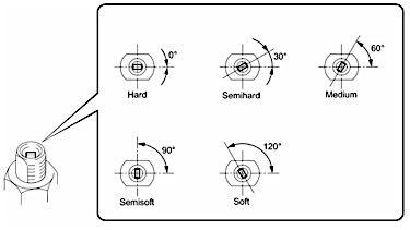 0-adjust-shocks