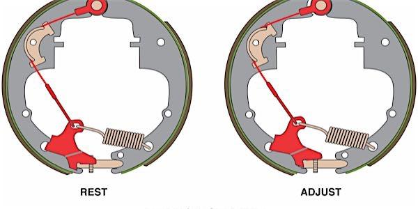 drum brakes adjusters