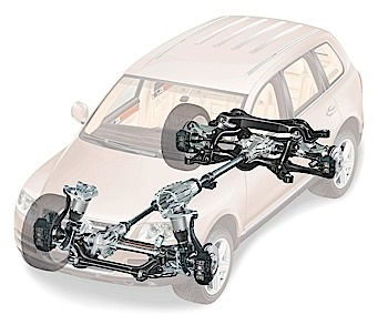 VW Touareg 2003-2010 Air Ride Diagnostics And Replacement