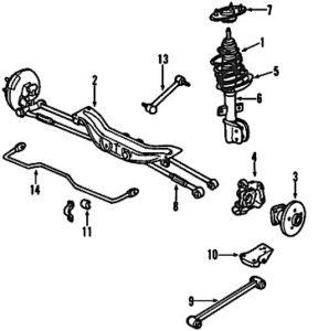 Alignment Specs: Buick LaCrosse, Chevy Impala And Pontiac