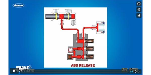 abs-hcu-brake-pull-video-featured