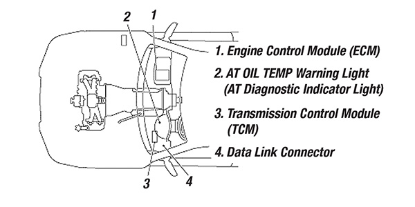 Subaru TPMS: Better Service These Direct Systems With