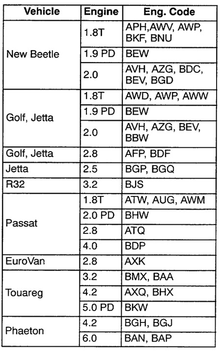 Tech Tip: Volkswagen MIL On/DTC P1603 (18011) Stored