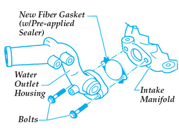 Tech Tip: Coolant Leak from Intake Manifold Water Outlet on ...  Pathfinder Engine Diagram Coolant on
