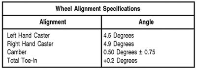 1990 f350 alignment specs