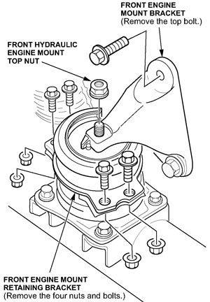 acura tech tip clunky mdx disturbs the peace 2007 Acura TL Inside Engine Engine remove the top nut from the front hydraulic engine mount see fig 1