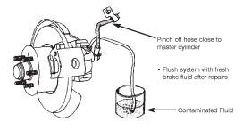 Tech Tip: Diagnosing a Sinking, Low or Spongy Brake Pedal