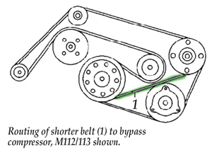 install a shorter belt to bypass the compressor  route belt as shown in  fig  1  • engines m112/113 – 20 x 2315 to 2325 mm (p/n a011 997 96 92)