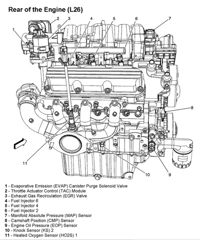 diagram of 3800 pontiac engine wiring diagram general 2002 Grand Prix GT Engine